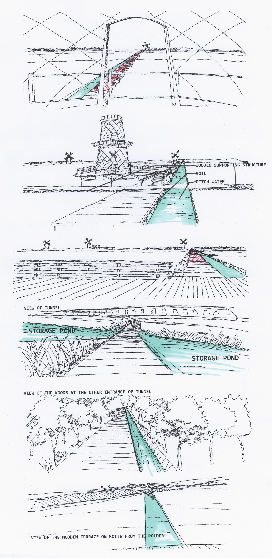 Kunstwerk gemaakt door xiaolu getiteld Polder landscape sketches